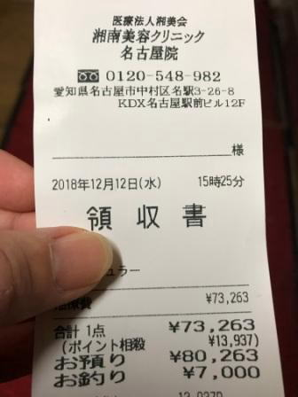湘南美容クリニックのレシート
